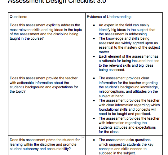 image of Assessment Design Checklist