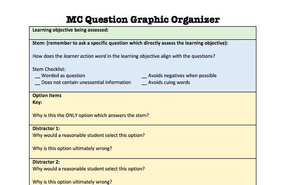 Clickable link to MC graphic organizer