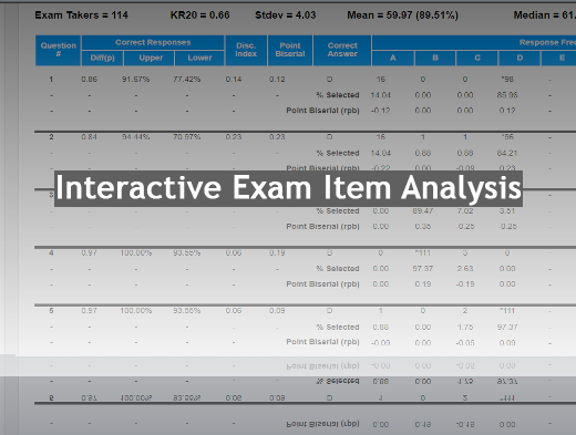 Exam Item Data Tool