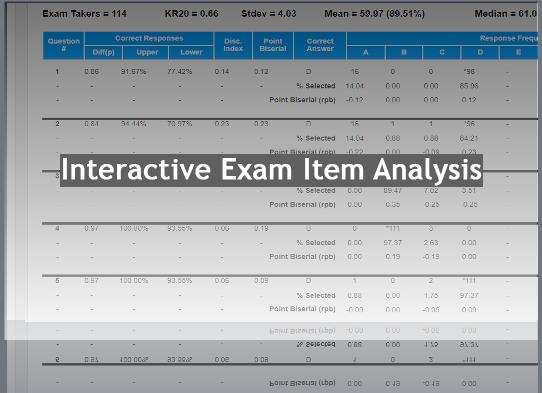 Exam Item Data Tool